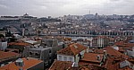 Blick über die Altstadt nach Vila Nova de Gaia. - Porto